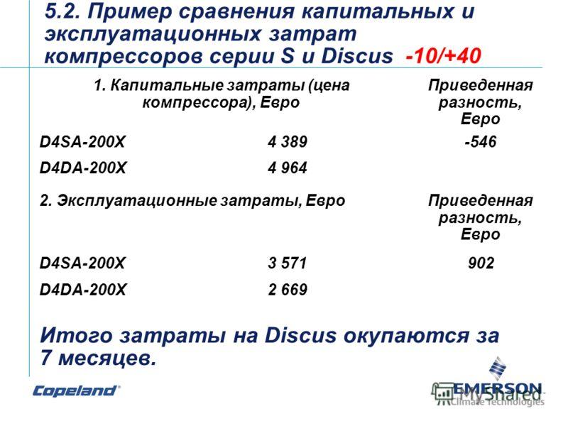 5.2. Пример сравнения капитальных и эксплуатационных затрат компрессоров серии S и Discus -10/+40 1. Капитальные затраты (цена компрессора), Евро Приведенная разность, Евро D4SA-200X4 389-546 D4DA-200X4 964 2. Эксплуатационные затраты, ЕвроПриведенна