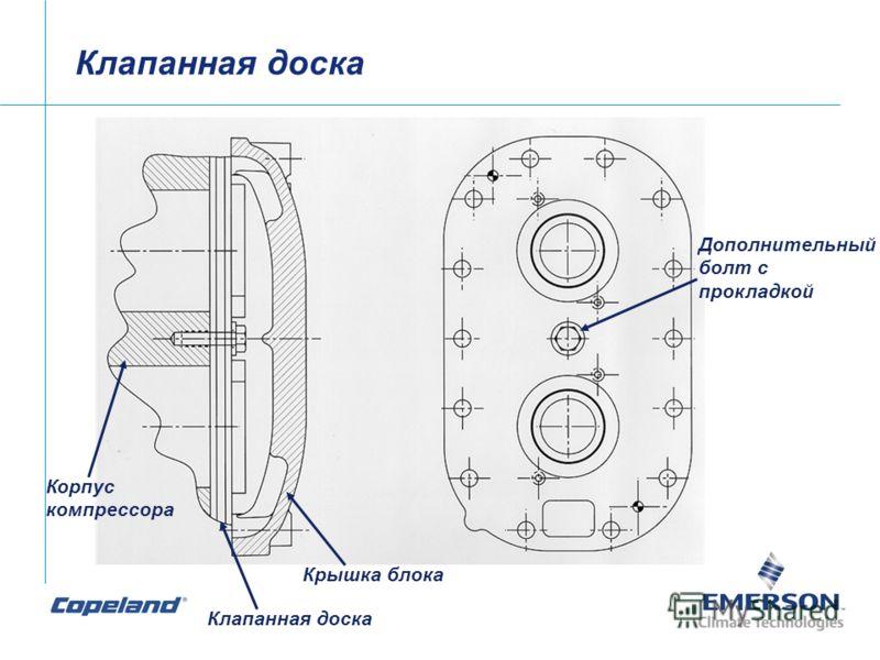 Клапанная доска Крышка блока Клапанная доска Корпус компрессора Дополнительный болт с прокладкой