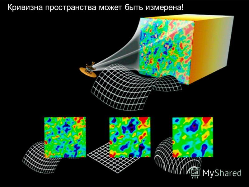 Откуда анизотропия? Кривизна пространства может быть измерена!