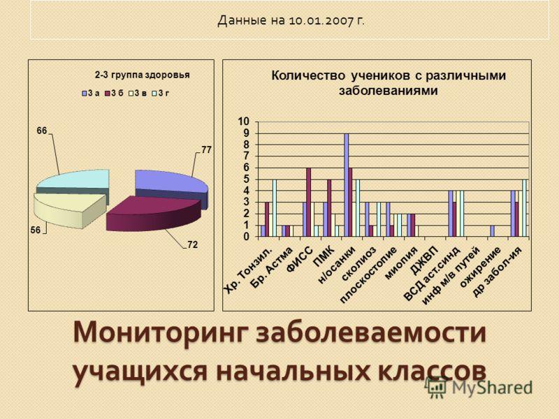 Мониторинг заболеваемости учащихся начальных классов Данные на 10.01.2007 г.