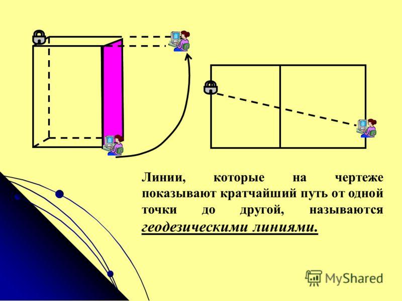 Линии, которые на чертеже показывают кратчайший путь от одной точки до другой, называются геодезическими линиями.