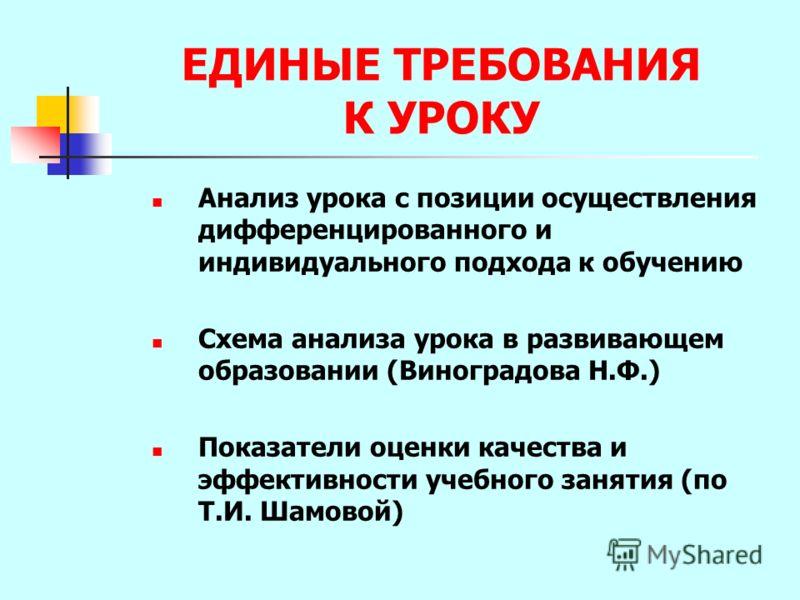 К УРОКУ Анализ урока с
