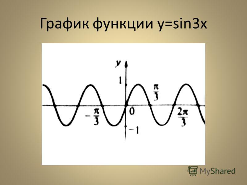 График функции y=sin3x