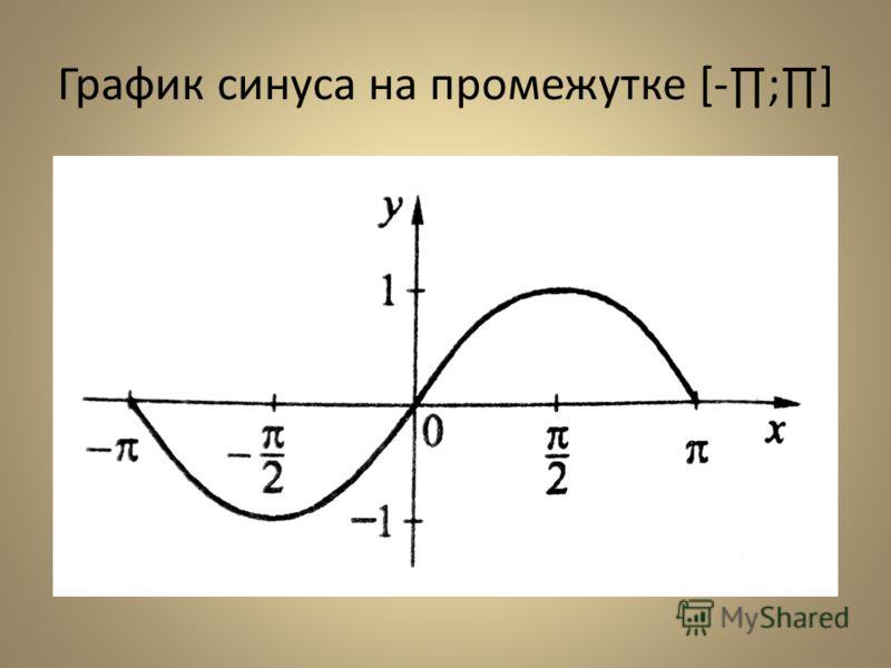 График cинуса на промежутке [-;]