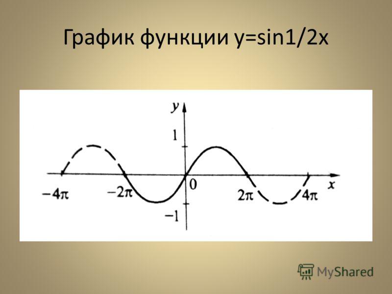 График функции y=sin1/2x