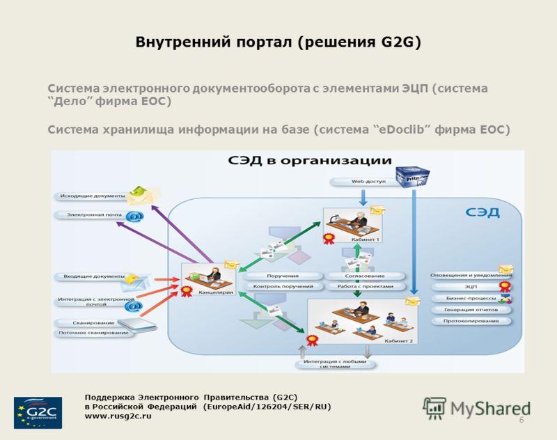 Внутренний портал (решения G2G) Система электронного документооборота с элементами ЭЦП (система Дело фирма ЕОС) Система хранилища информации на базе (система eDoclib фирма ЕОС) 6 Поддержка Электронного Правительства (G2C) в Российской Федераций (Euro