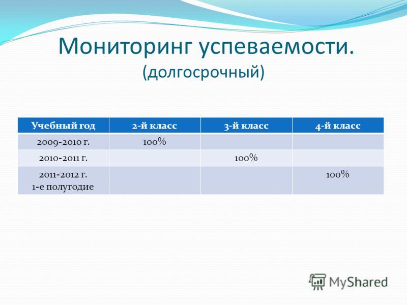 Мониторинг успеваемости. (долгосрочный) Учебный год2-й класс3-й класс4-й класс 2009-2010 г.100% 2010-2011 г.100% 2011-2012 г. 1-е полугодие 100%