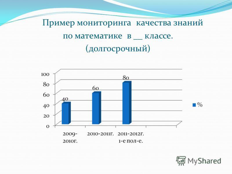 Пример мониторинга качества знаний по математике в __ классе. (долгосрочный)