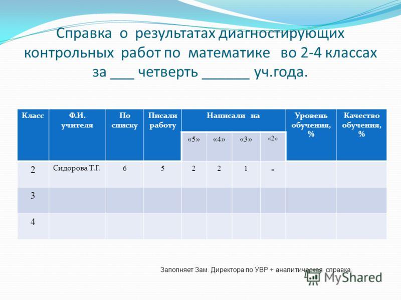 Справка о результатах диагностирующих контрольных работ по математике во 2-4 классах за ___ четверть ______ уч.года. КлассФ.И. учителя По списку Писали работу Написали наУровень обучения, % Качество обучения, % «5»«4»«3» «2» 2 Сидорова Т.Г. 65221 - 3