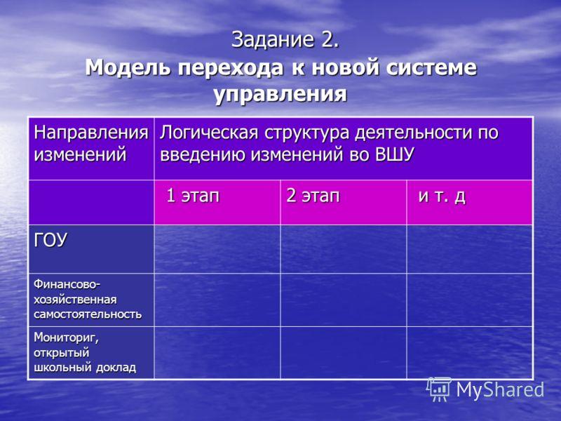 Задание 2. Модель перехода к новой системе управления Задание 2. Модель перехода к новой системе управления Направления изменений Логическая структура деятельности по введению изменений во ВШУ 1 этап 1 этап 2 этап и т. д и т. д ГОУ Финансово- хозяйст