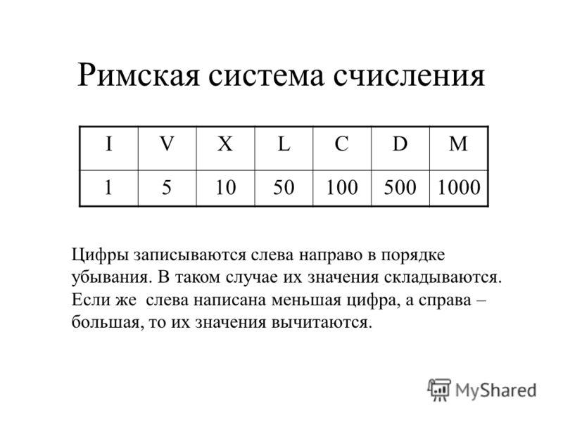 Римская система счисления IVXLCDM 1510501005001000 Цифры записываются слева направо в порядке убывания. В таком случае их значения складываются. Если же слева написана меньшая цифра, а справа – большая, то их значения вычитаются.