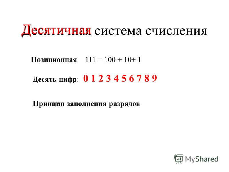 Десятичная система счисления Позиционная 111 = 100 + 10+ 1 Десять цифр: 0 1 2 3 4 5 6 7 8 9 Десятичная Принцип заполнения разрядов