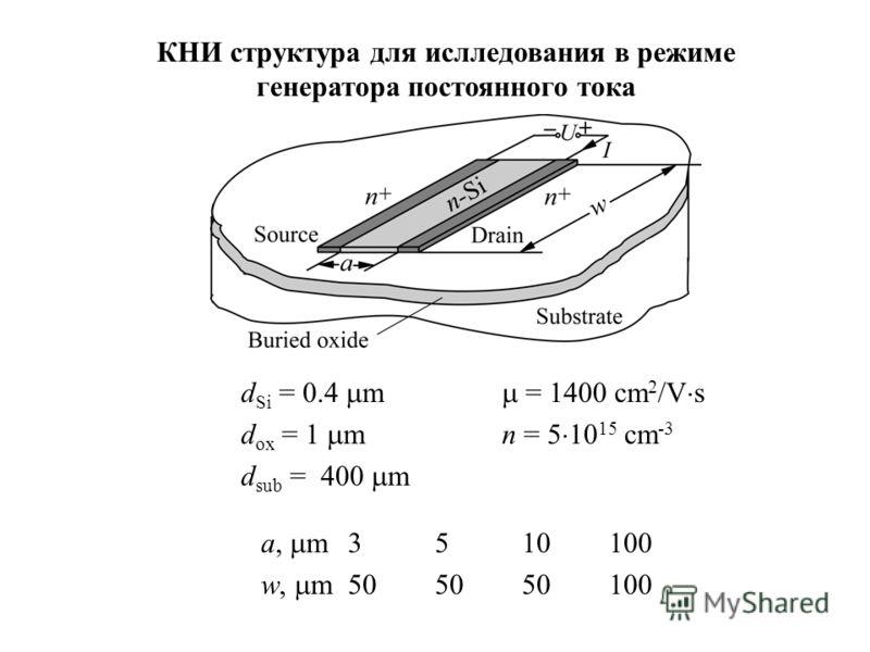 d Si = 0.4 m = 1400 cm 2 /V s d ox = 1 m n = 5 10 15 cm -3 d sub = 400 m a, m3510100 w, m505050100 КНИ структура для ислледования в режиме генератора постоянного тока