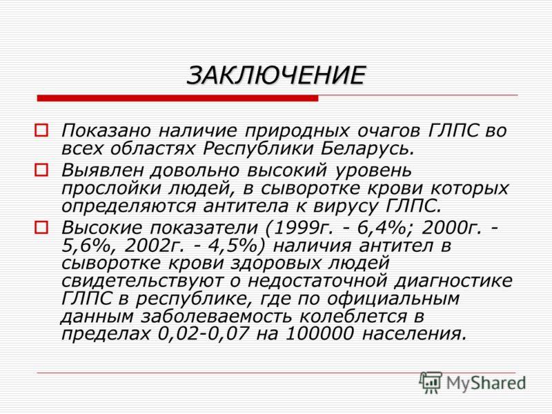 ЗАКЛЮЧЕНИЕ Показано наличие природных очагов ГЛПС во всех областях Республики Беларусь. Выявлен довольно высокий уровень прослойки людей, в сыворотке крови которых определяются антитела к вирусу ГЛПС. Высокие показатели (1999г. - 6,4%; 2000г. - 5,6%,