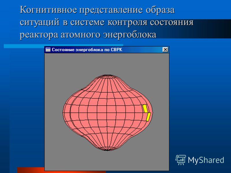 Когнитивное представление образа ситуаций в системе контроля состояния реактора атомного энергоблока