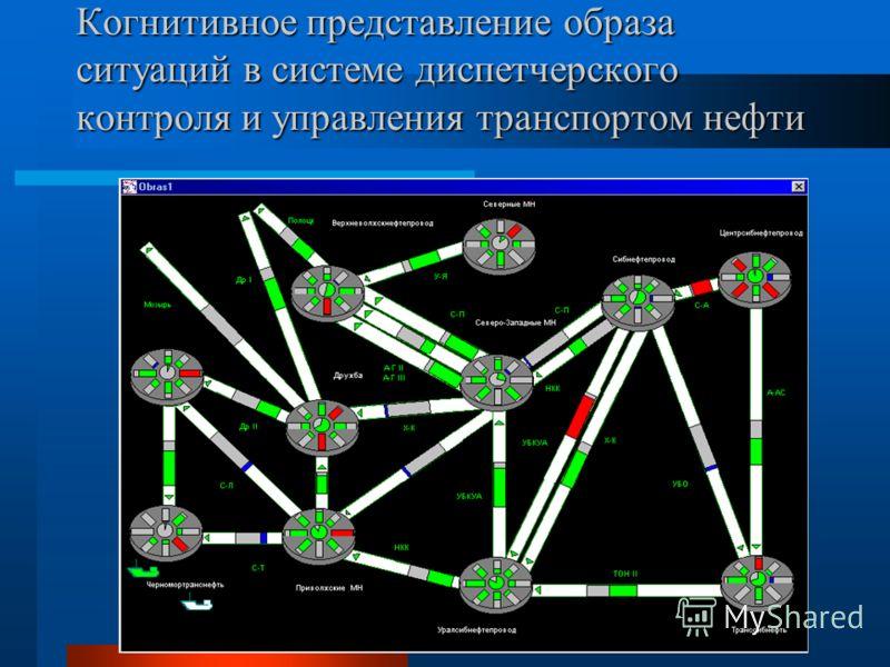 Когнитивное представление образа ситуаций в системе диспетчерского контроля и управления транспортом нефти