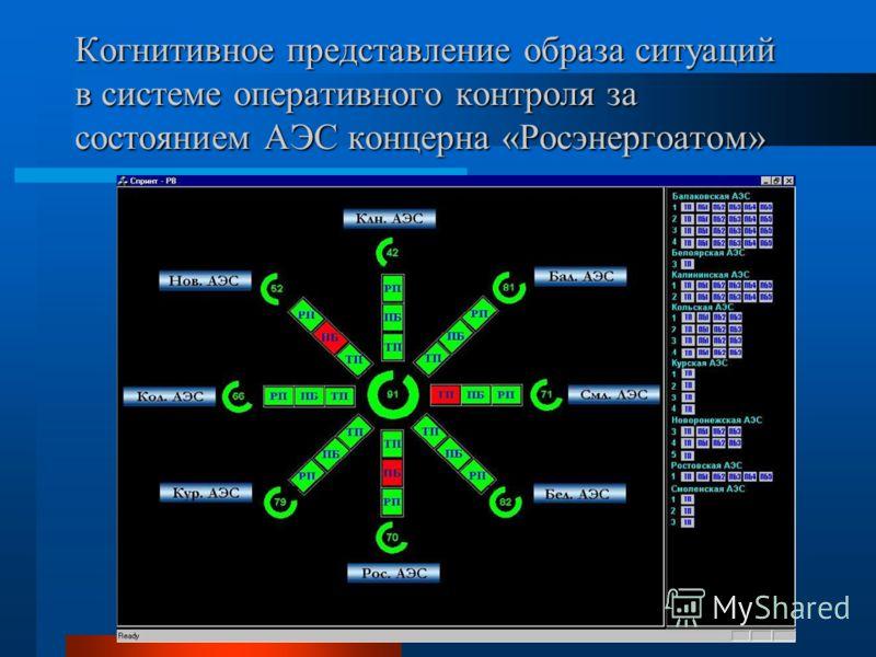 Когнитивное представление образа ситуаций в системе оперативного контроля за состоянием АЭС концерна «Росэнергоатом»