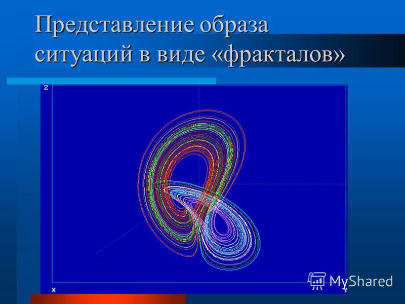 Способы образного представления ситуаций Когнитивные образы Графики Табло сигнализаций Мнемосхемы Лица Чернова Фракталы