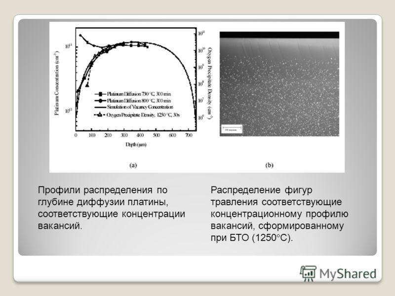 Распределение фигур травления соответствующие концентрационному профилю вакансий, сформированному при БТО (1250 С). Профили распределения по глубине диффузии платины, соответствующие концентрации вакансий.