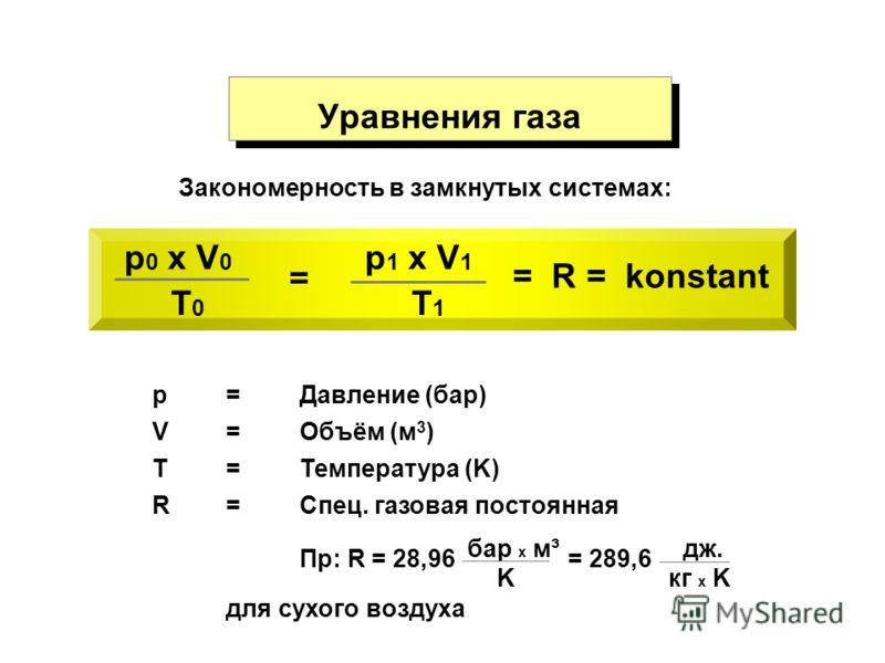 Уравнения газа Закономерность в замкнутых системах: p=Давление (бар) V=Объём (м 3 ) T= Температура (K) R=Спец. газовая постоянная Пр: R = 28,96 = 289,6 для сухого воздуха p 0 x V 0 p 1 x V 1 T 0 T 1 = = R = konstant бар х м³ K дж. кг х K