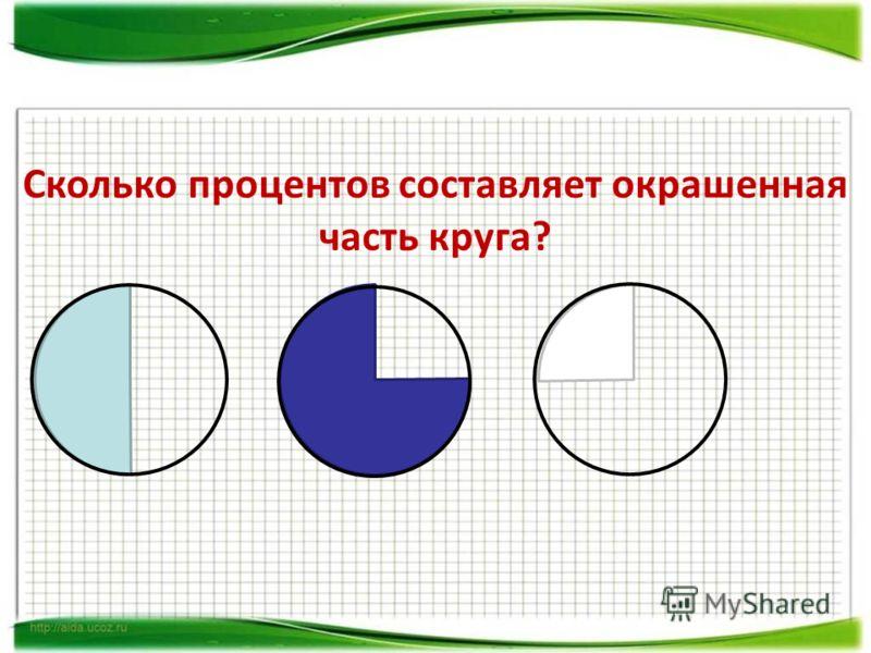 Сколько процентов составляет окрашенная часть круга?