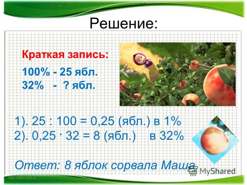 Решение: Краткая запись: 100% - 25 ябл. 32% - ? ябл. 1). 25 : 100 = 0,25 (ябл.) в 1% 2). 0,25. 32 = 8 (ябл.) в 32% Ответ: 8 яблок сорвала Маша