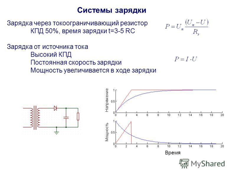 Системы зарядки Зарядка через токоограничивающий резистор КПД 50%, время зарядки t=3-5 RC Зарядка от источника тока Высокий КПД Постоянная скорость зарядки Мощность увеличивается в ходе зарядки Время Напряжение Мощность