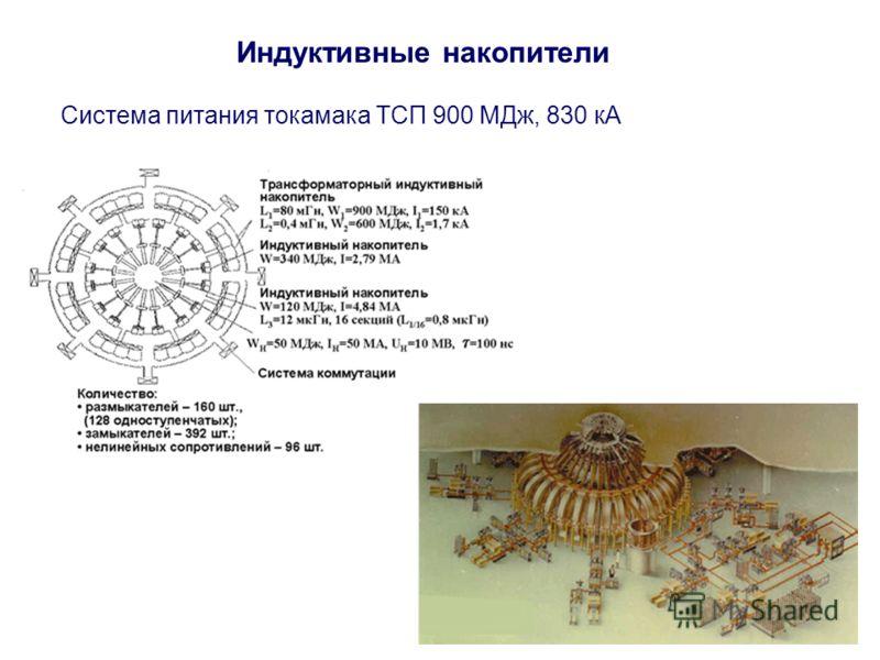 Индуктивные накопители Система питания токамака ТСП 900 МДж, 830 кА