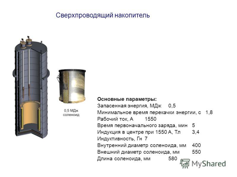 Основные параметры: Запасенная энергия, МДж0,5 Минимальное время перекачки энергии, с 1,8 Рабочий ток, A1550 Время первоначального заряда, мин5 Индукция в центре при 1550 A, Тл3,4 Индуктивность, Гн7 Внутренний диаметр соленоида, мм400 Внешний диаметр
