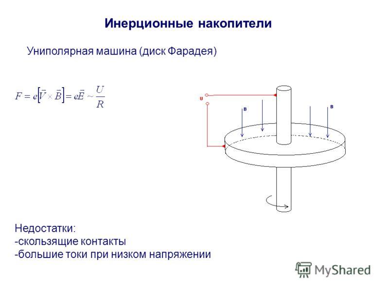Инерционные накопители Униполярная машина (диск Фарадея) Недостатки: -скользящие контакты -большие токи при низком напряжении