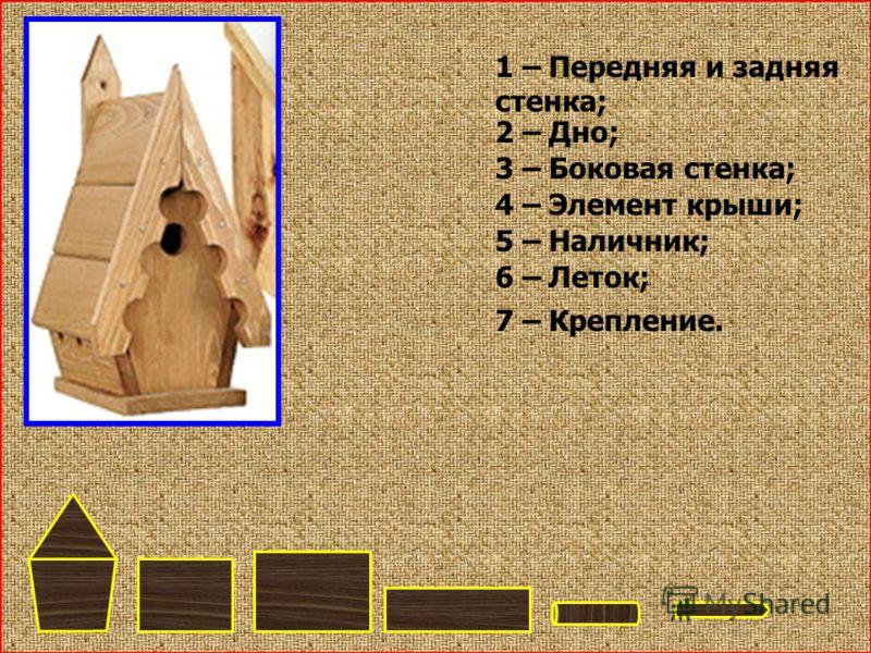 1 – Передняя и задняя стенка; 2 – Дно; 3 – Боковая стенка; 4 – Элемент крыши; 5 – Наличник; 6 – Леток; 7 – Крепление.