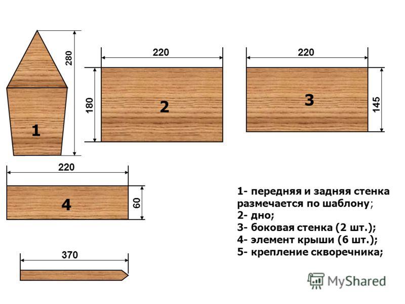 4 1 2 3 1- передняя и задняя стенка размечается по шаблону ; 2- дно; 3- боковая стенка (2 шт.); 4- элемент крыши (6 шт.); 5- крепление скворечника; 220 180 145 60 280 370