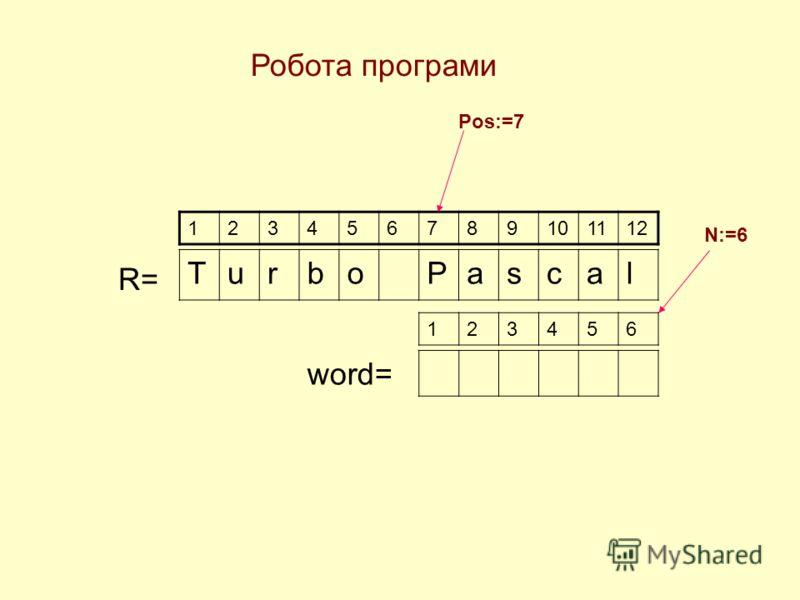Робота програми R= TurboPascal 123456789101112 Pos:=7 123456 word= N:=6