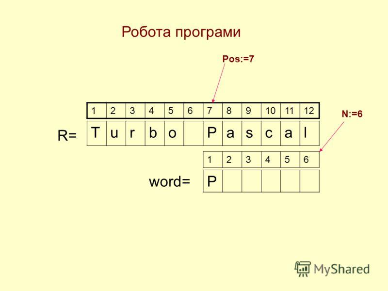 Робота програми R= TurboPascal 123456789101112 Pos:=7 123456 Pword= N:=6