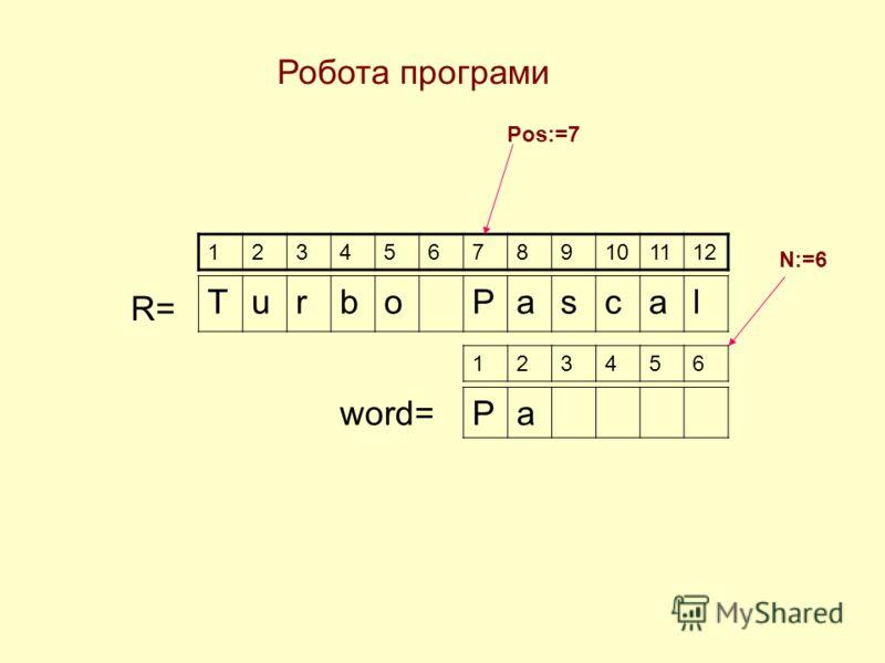 Робота програми R= TurboPascal 123456789101112 Pos:=7 123456 Paword= N:=6