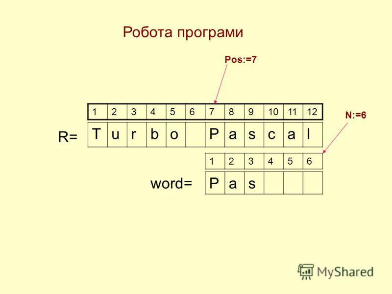 Робота програми R= TurboPascal 123456789101112 Pos:=7 123456 Pasword= N:=6