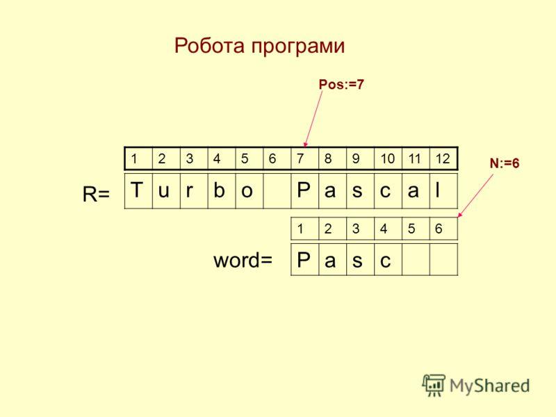 Робота програми R= TurboPascal 123456789101112 Pos:=7 123456 Pascword= N:=6