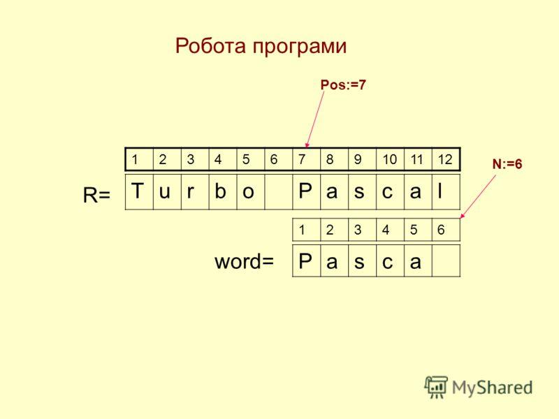 Робота програми R= TurboPascal 123456789101112 Pos:=7 123456 Pascaword= N:=6