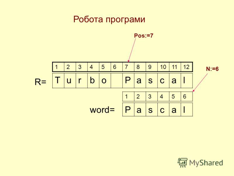 Робота програми R= TurboPascal 123456789101112 Pos:=7 123456 Pascalword= N:=6