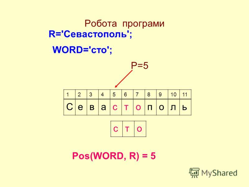 Робота програми R='Севастополь'; WORD='сто'; Севастополь 1234567891011 сто P=5 Pos(WORD, R) = 5