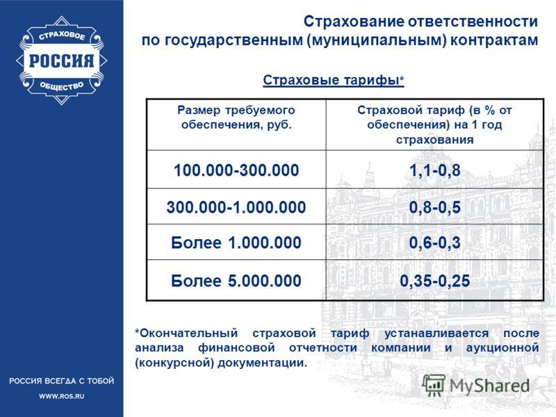 Страхование ответственности по государственным (муниципальным) контрактам Страховые тарифы * Размер требуемого обеспечения, руб. Страховой тариф (в % от обеспечения) на 1 год страхования 100.000-300.0001,1-0,8 300.000-1.000.0000,8-0,5 Более 1.000.000