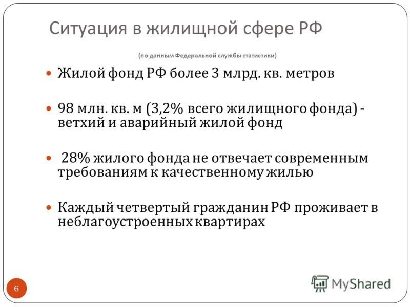 ( по данным Федеральной службы статистики ) Жилой фонд РФ более 3 млрд. кв. метров 98 млн. кв. м (3,2% всего жилищного фонда ) - ветхий и аварийный жилой фонд 28% жилого фонда не отвечает современным требованиям к качественному жилью Каждый четвертый