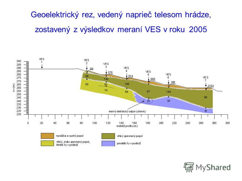 Geoelektrický rez, vedený naprieč telesom hrádze, zostavený z výsledkov meraní VES v roku 2005
