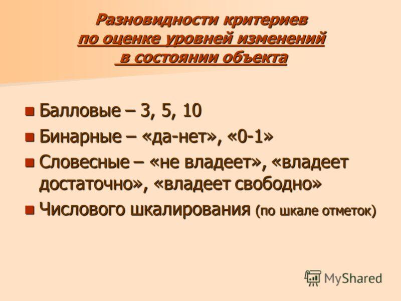 Разновидности критериев по оценке уровней изменений в состоянии объекта Балловые – 3, 5, 10 Балловые – 3, 5, 10 Бинарные – «да-нет», «0-1» Бинарные – «да-нет», «0-1» Словесные – «не владеет», «владеет достаточно», «владеет свободно» Словесные – «не в