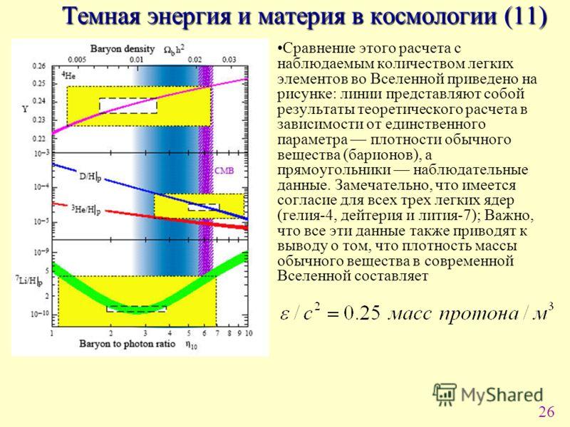 26 Сравнение этого расчета с наблюдаемым количеством легких элементов во Вселенной приведено на рисунке: линии представляют собой результаты теоретического расчета в зависимости от единственного параметра плотности обычного вещества (барионов), а пря