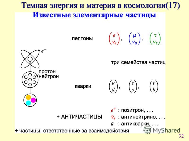 32 Темная энергия и материя в космологии(17)