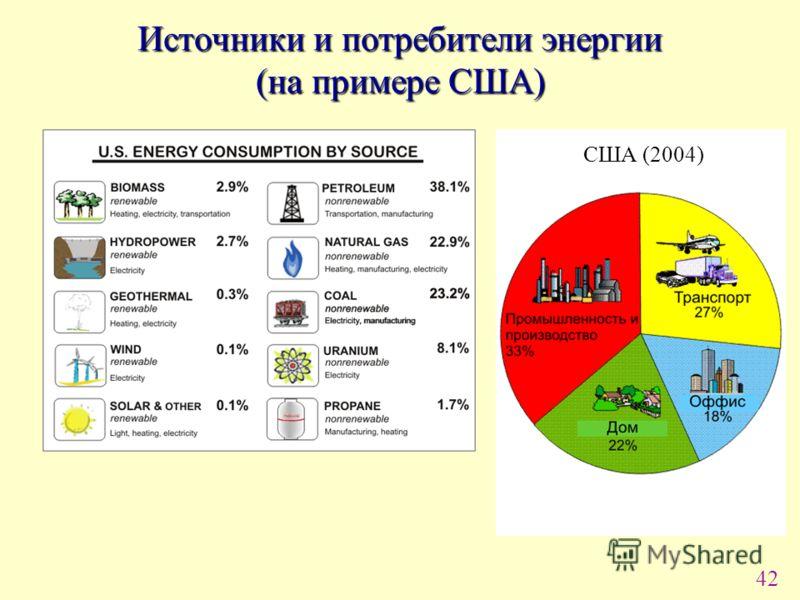 42 Источники и потребители энергии (на примере США) США (2004)
