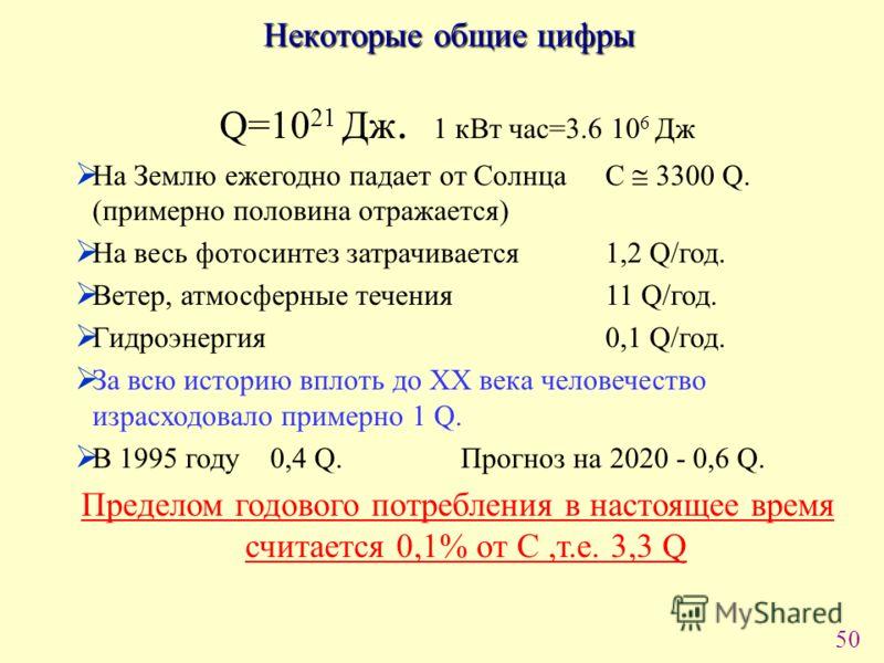 50 Некоторые общие цифры Q=10 21 Дж. 1 кВт час=3.6 10 6 Дж На Землю ежегодно падает от Солнца С 3300 Q. (примерно половина отражается) На весь фотосинтез затрачивается 1,2 Q/год. Ветер, атмосферные течения11 Q/год. Гидроэнергия 0,1 Q/год. За всю исто