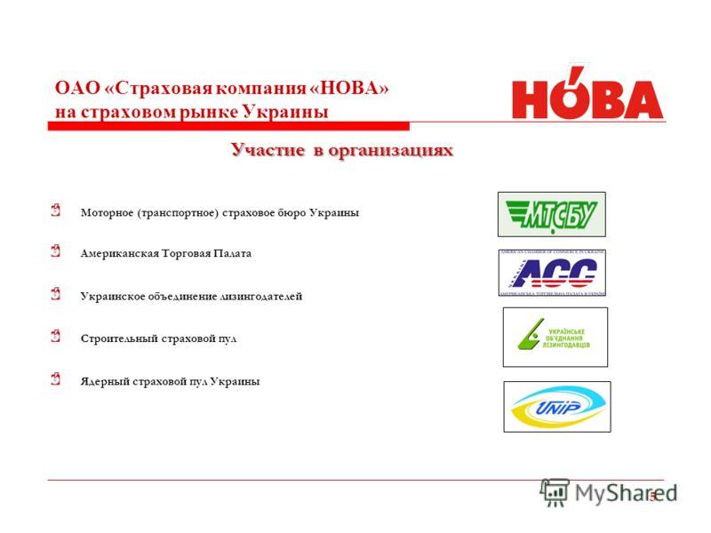 ОАО «Страховая компания «НОВА» на страховом рынке Украины 5 Моторное (транспортное) страховое бюро Украины Американская Торговая Палата Украинское объединение лизингодателей Строительный страховой пул Ядерный страховой пул Украины Участие в организац