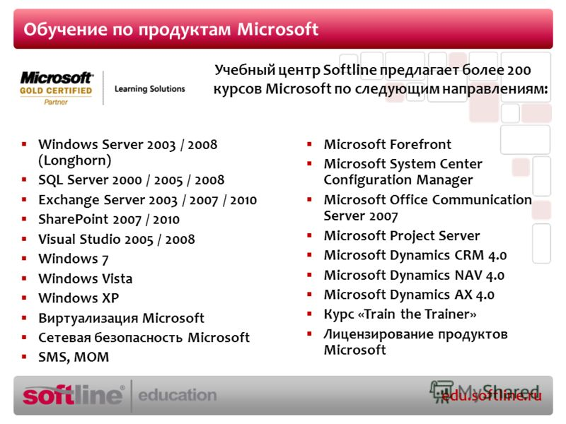 edu.softline.ru Обучение по продуктам Microsoft Windows Server 2003 / 2008 (Longhorn) SQL Server 2000 / 2005 / 2008 Exchange Server 2003 / 2007 / 2010 SharePoint 2007 / 2010 Visual Studio 2005 / 2008 Windows 7 Windows Vista Windows XP Виртуализация M
